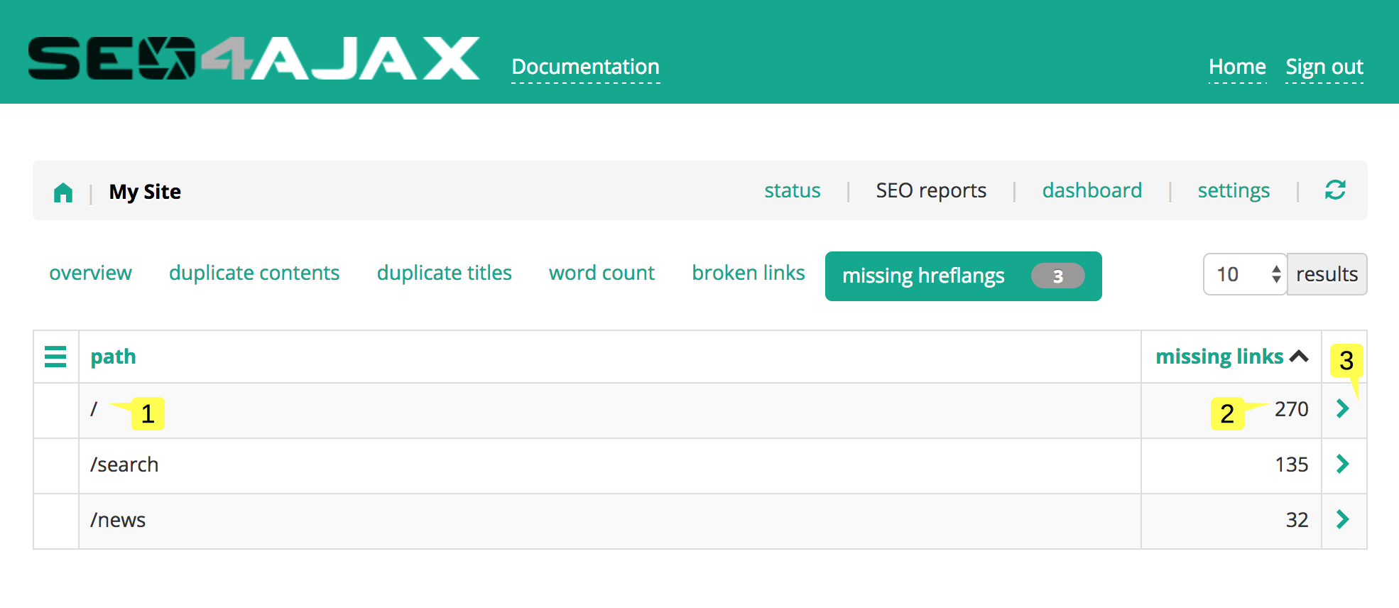 screenshot of the missing hreflang links report
